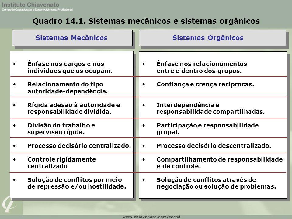 Quadro 14.1. Sistemas mecânicos e sistemas orgânicos