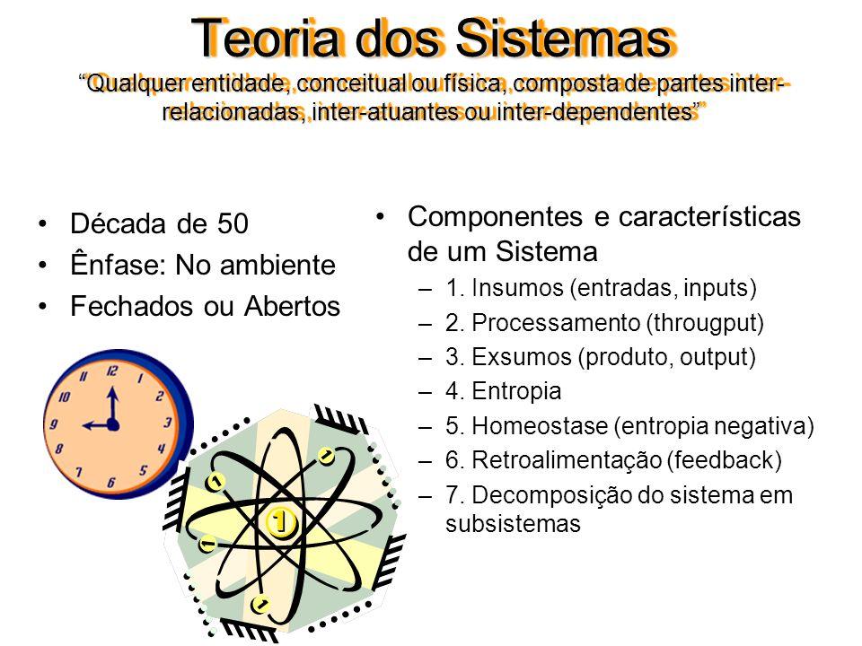 Teoria dos Sistemas Qualquer entidade, conceitual ou física, composta de partes inter-relacionadas, inter-atuantes ou inter-dependentes