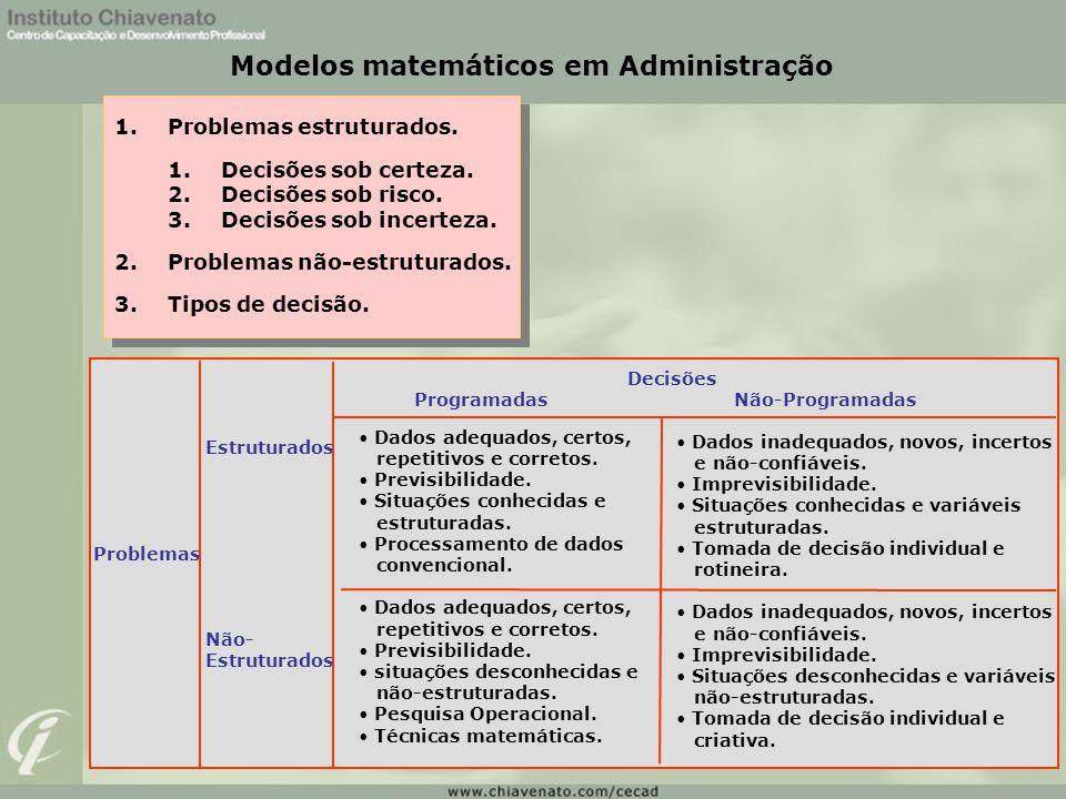 Modelos matemáticos em Administração