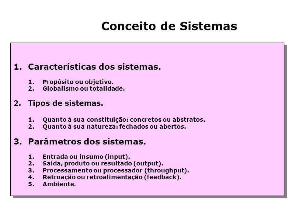 Conceito de Sistemas Características dos sistemas.