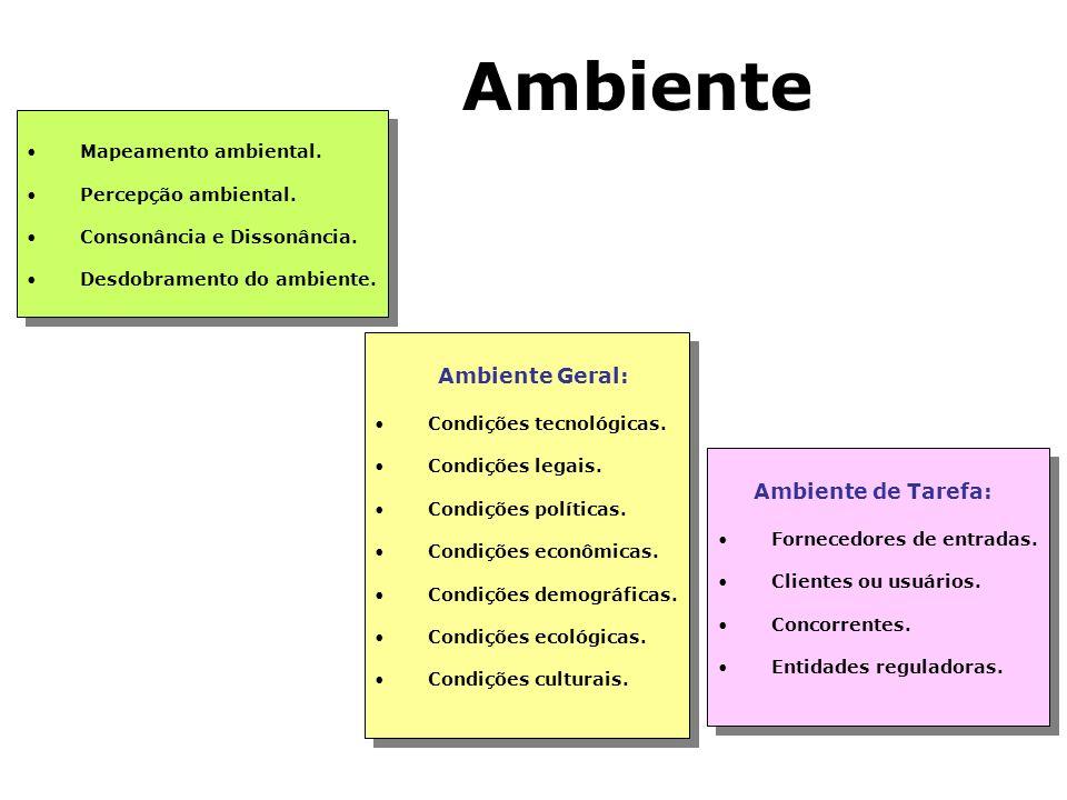 Ambiente Ambiente Geral: Ambiente de Tarefa: Mapeamento ambiental.