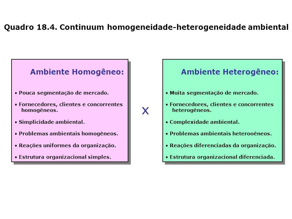 x Quadro 18.4. Continuum homogeneidade-heterogeneidade ambiental