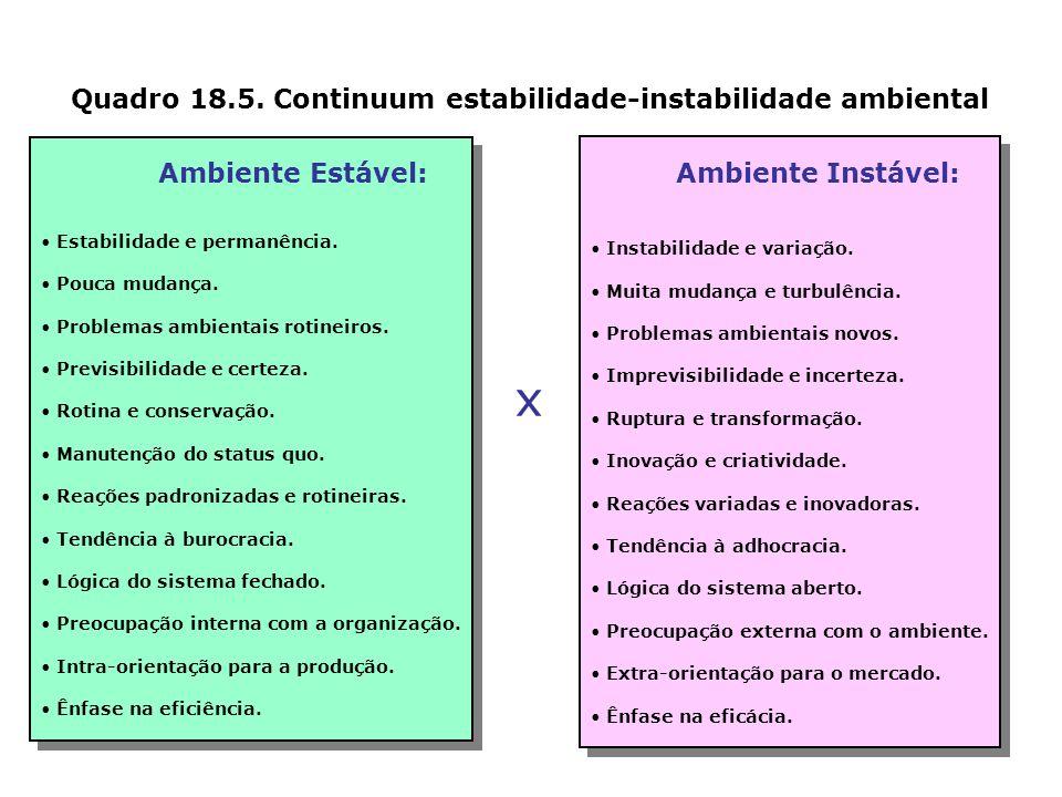 x Quadro 18.5. Continuum estabilidade-instabilidade ambiental