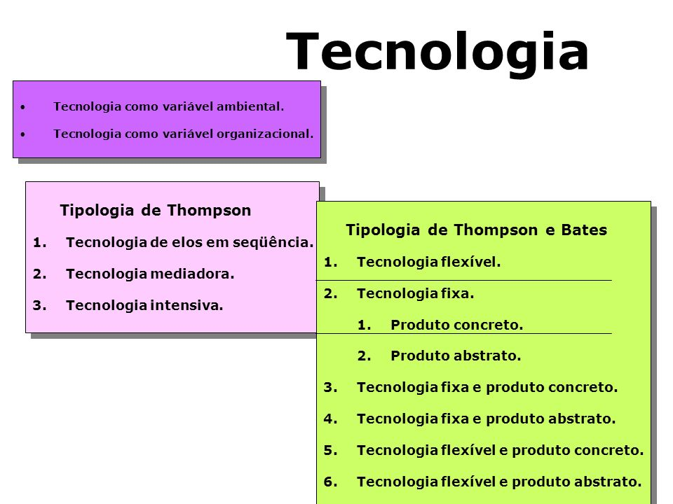 Tecnologia Tipologia de Thompson Tecnologia de elos em seqüência.