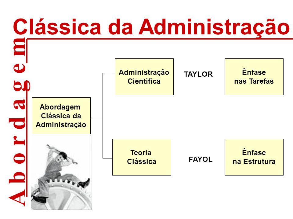 A b o r d a g e m Clássica da Administração Administração Científica