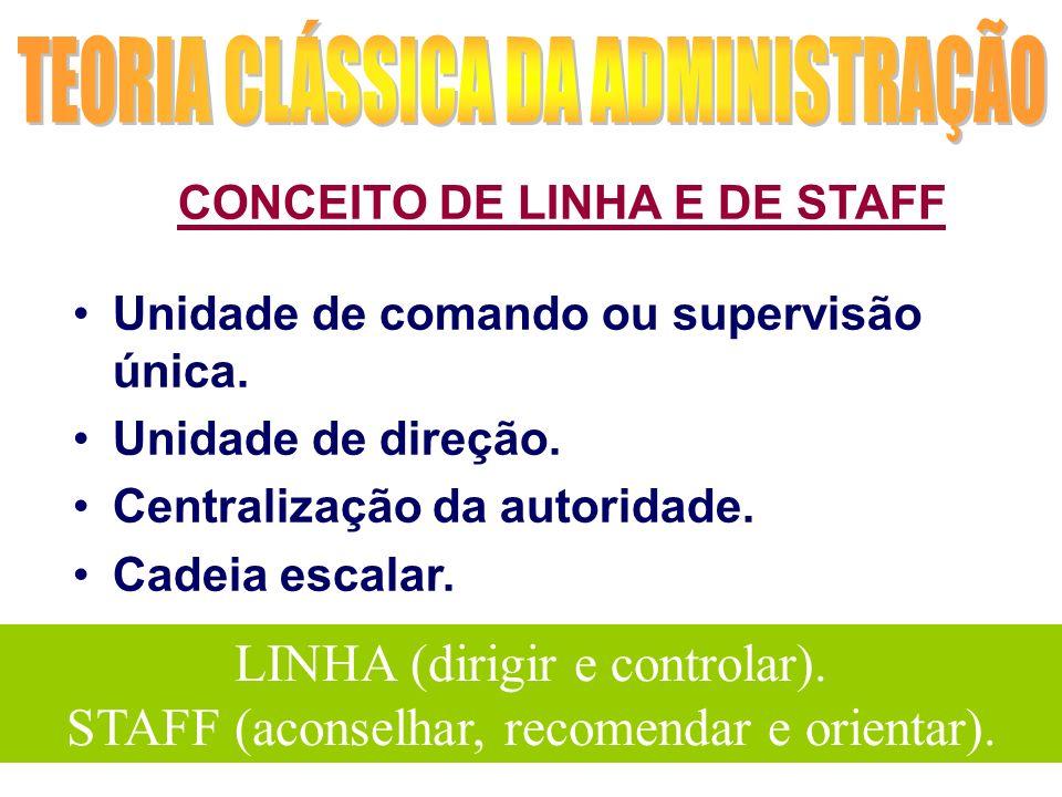 CONCEITO DE LINHA E DE STAFF