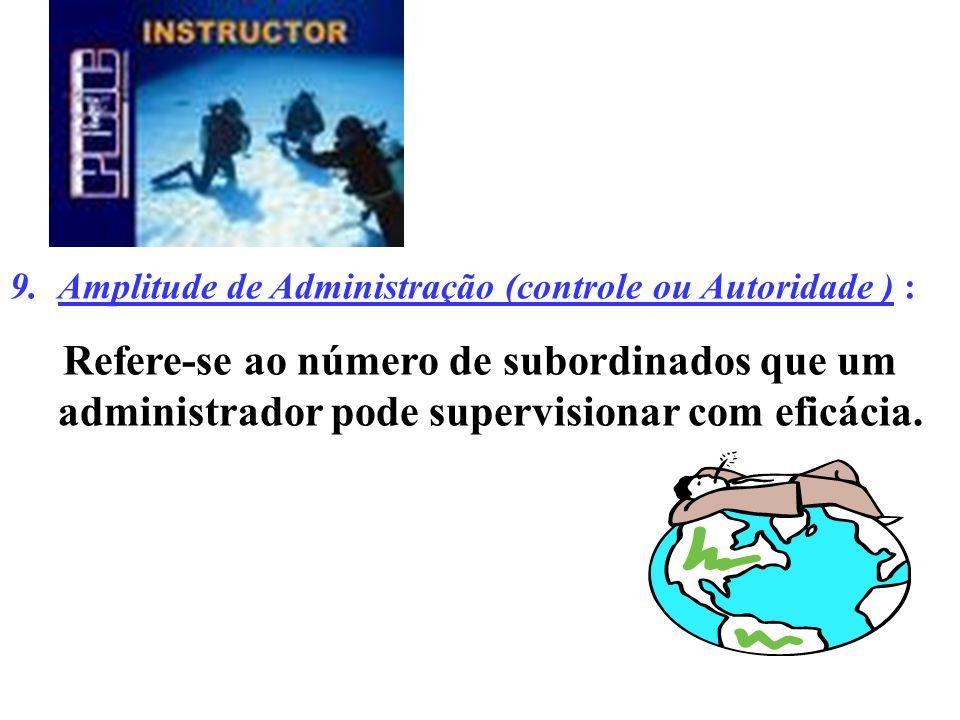 Amplitude de Administração (controle ou Autoridade ) :