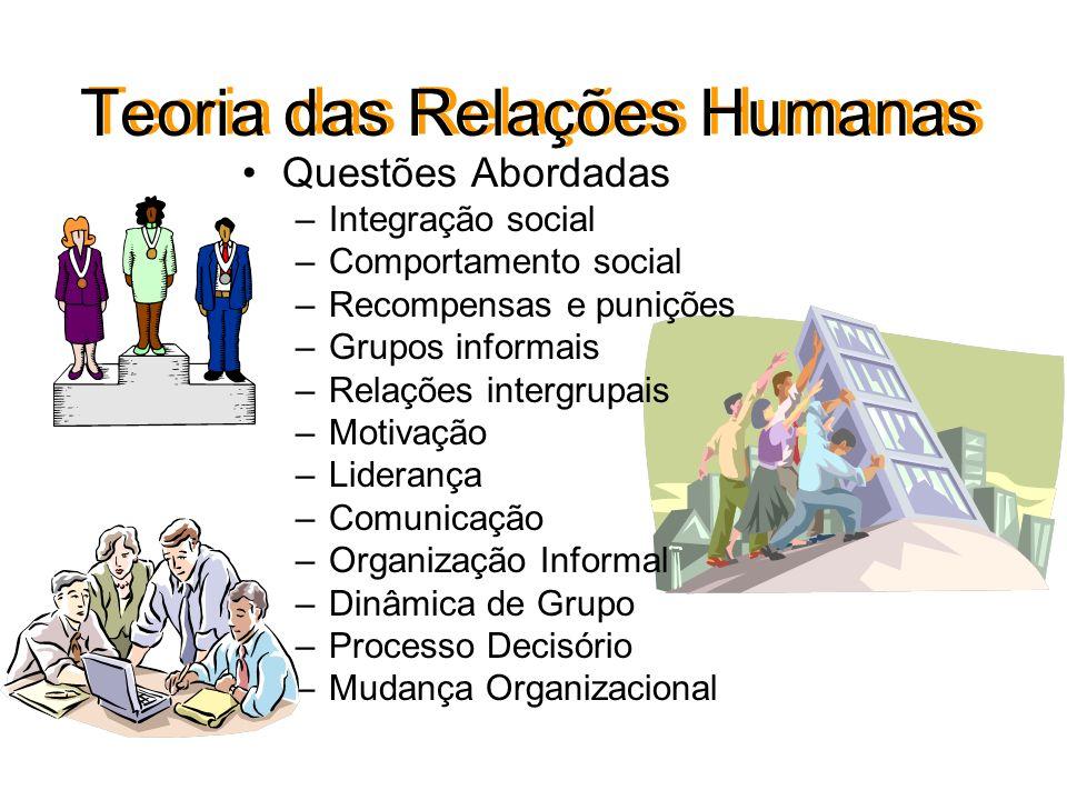 Teoria das Relações Humanas