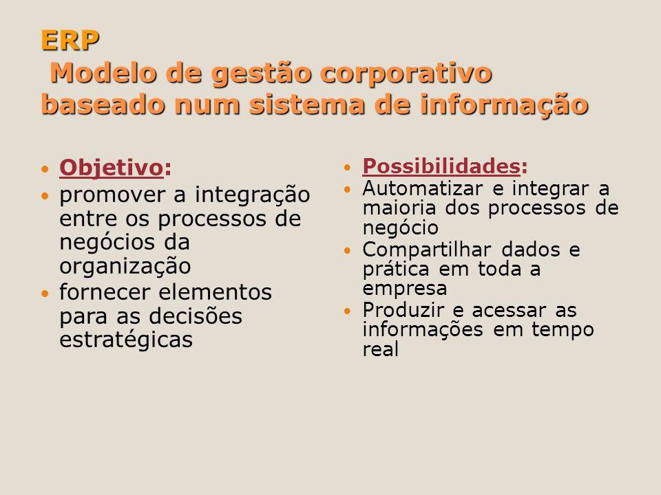 ERP Modelo de gestão corporativo baseado num sistema de informação