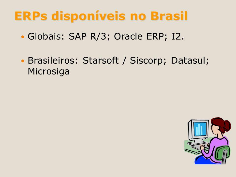 ERPs disponíveis no Brasil