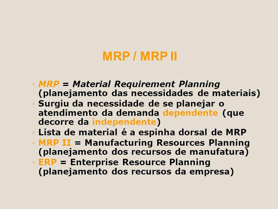 MRP / MRP II MRP = Material Requirement Planning (planejamento das necessidades de materiais)