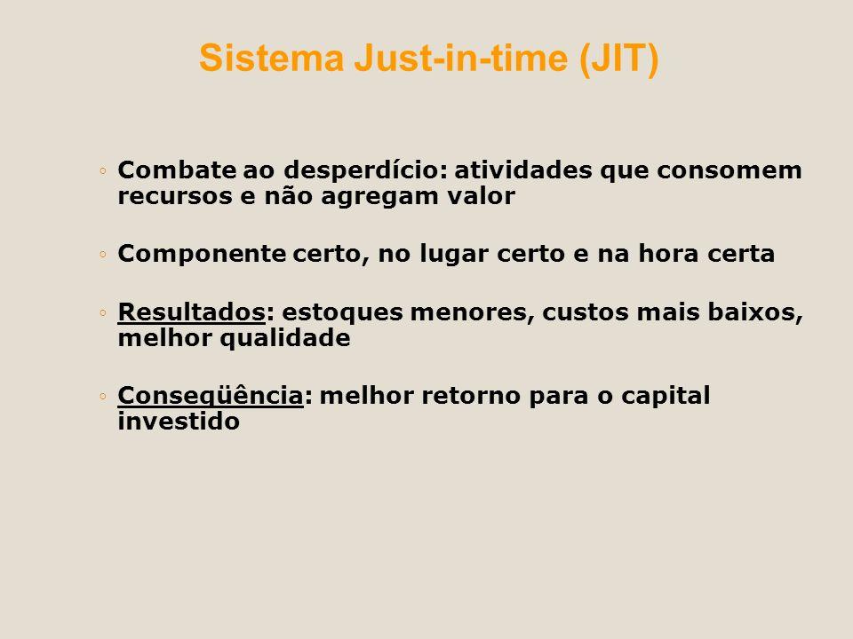 Sistema Just-in-time (JIT)