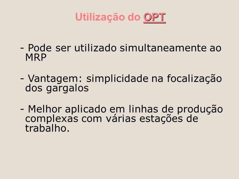 Utilização do OPT