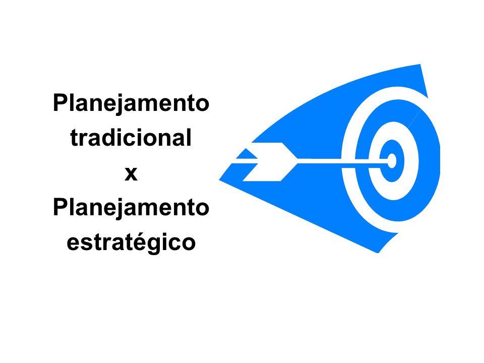 Planejamento tradicional x estratégico