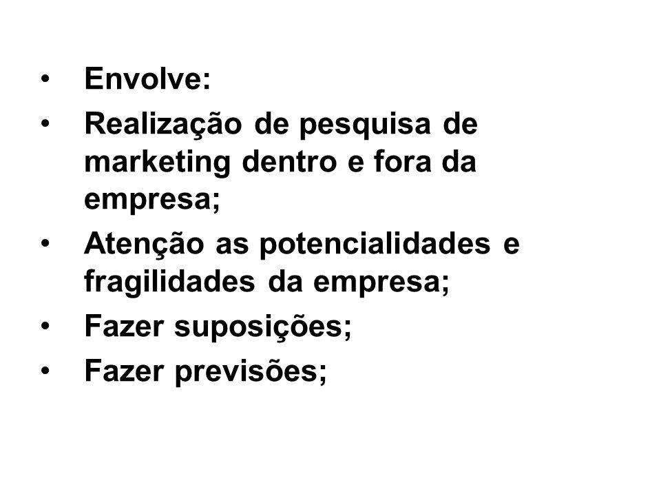 Envolve:Realização de pesquisa de marketing dentro e fora da empresa; Atenção as potencialidades e fragilidades da empresa;