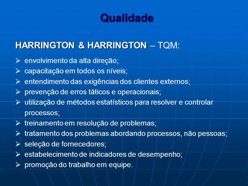 Qualidade HARRINGTON & HARRINGTON – TQM: envolvimento da alta direção;