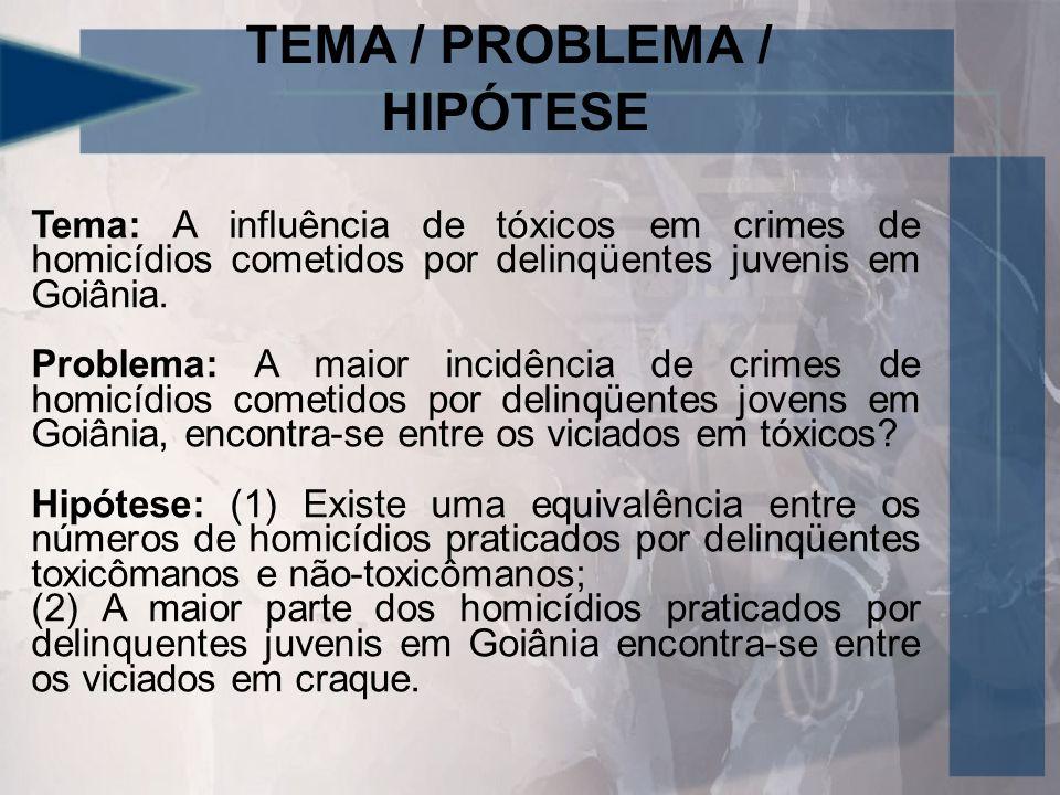 TEMA / PROBLEMA / HIPÓTESE