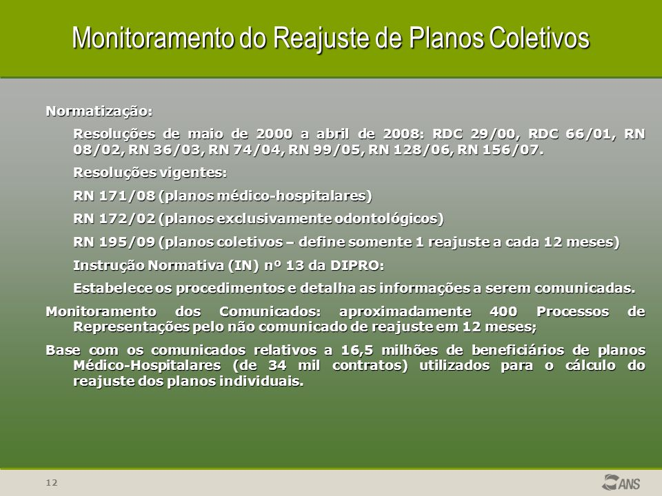 Monitoramento do Reajuste de Planos Coletivos