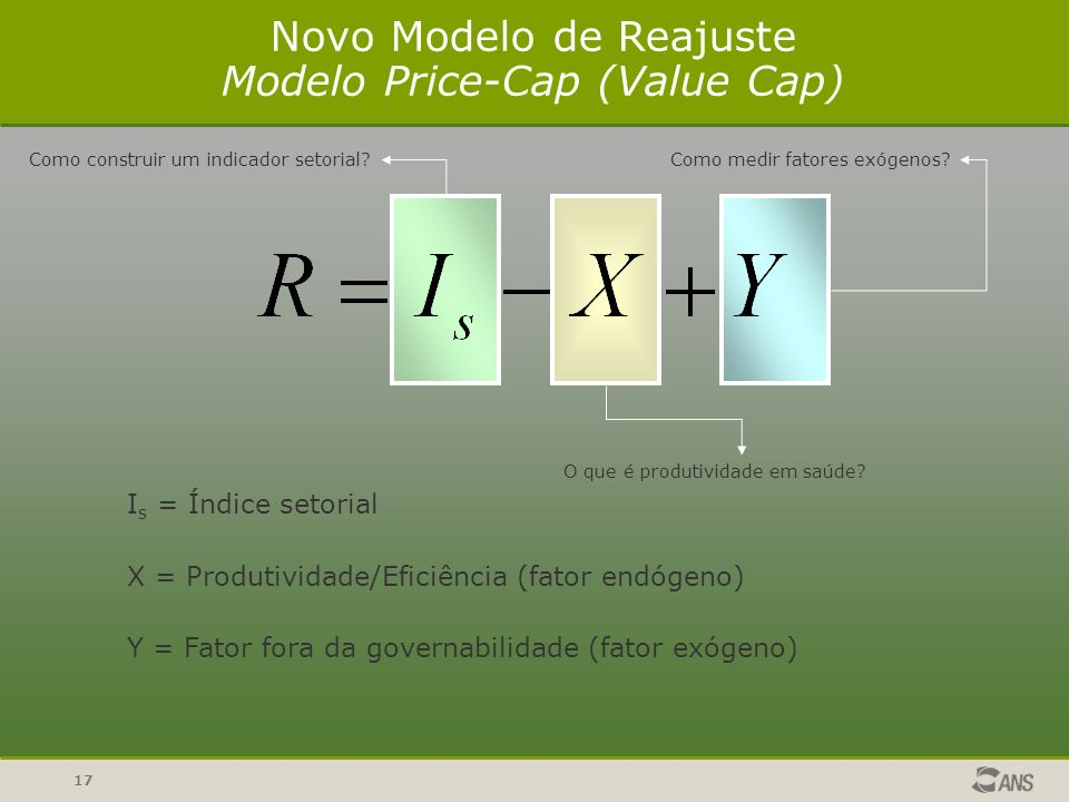 Novo Modelo de Reajuste Modelo Price-Cap (Value Cap)