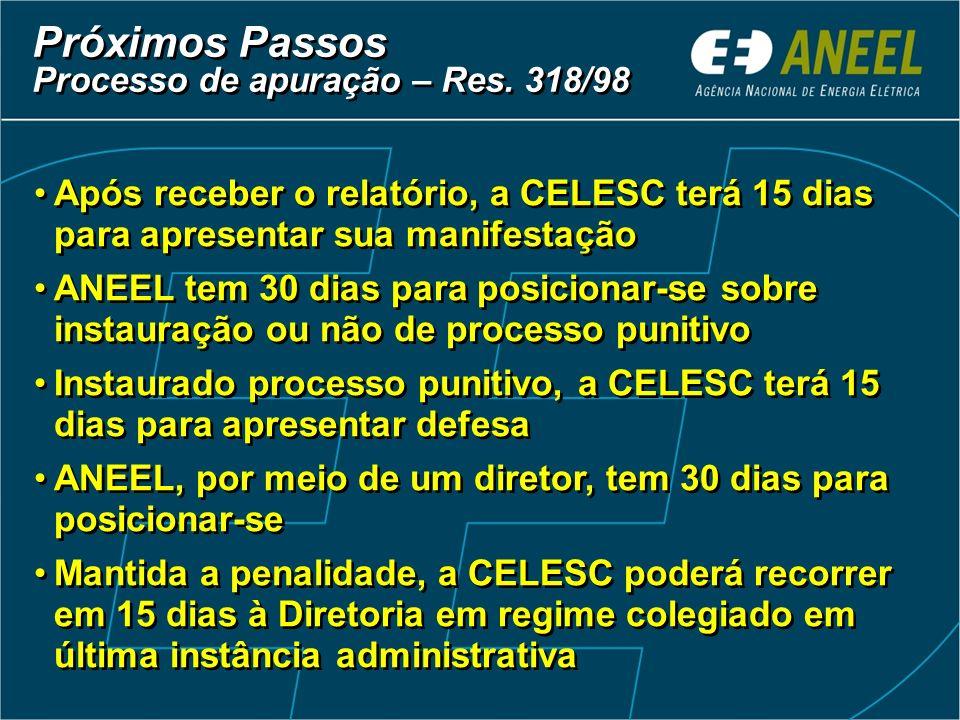 Próximos PassosProcesso de apuração – Res. 318/98. Após receber o relatório, a CELESC terá 15 dias para apresentar sua manifestação.