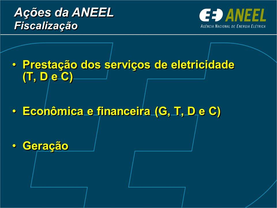 Ações da ANEEL Prestação dos serviços de eletricidade (T, D e C)