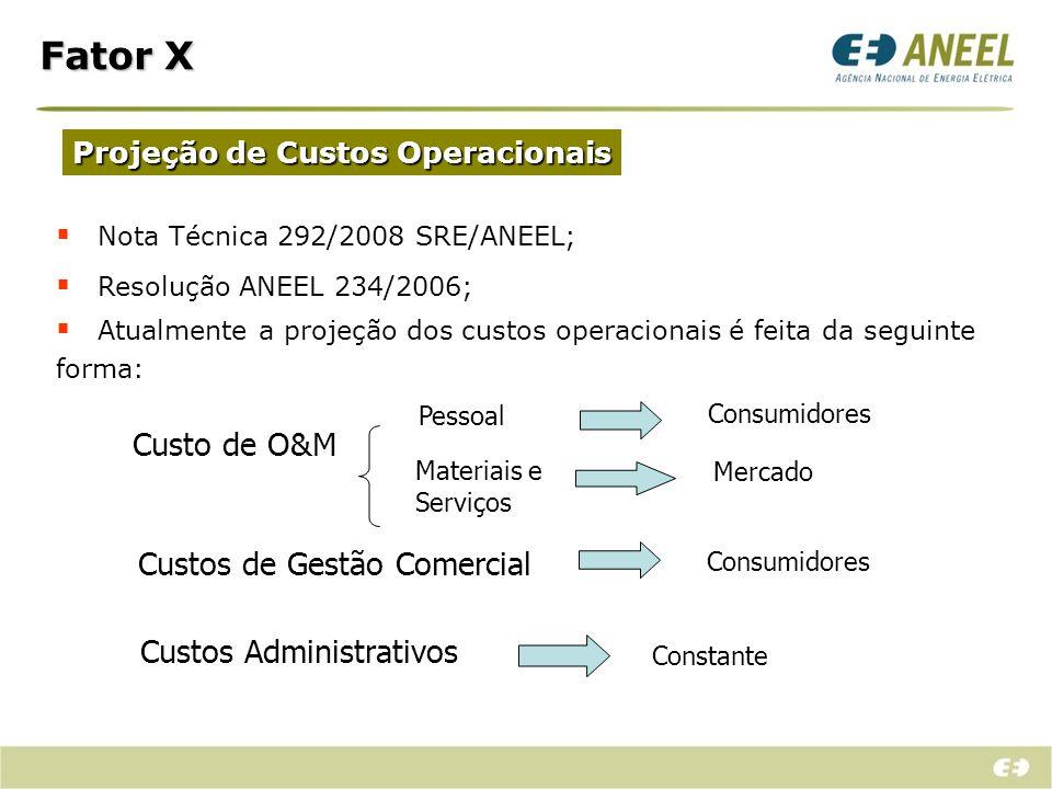 Fator X Custo de O&M Custos de Gestão Comercial Custos Administrativos