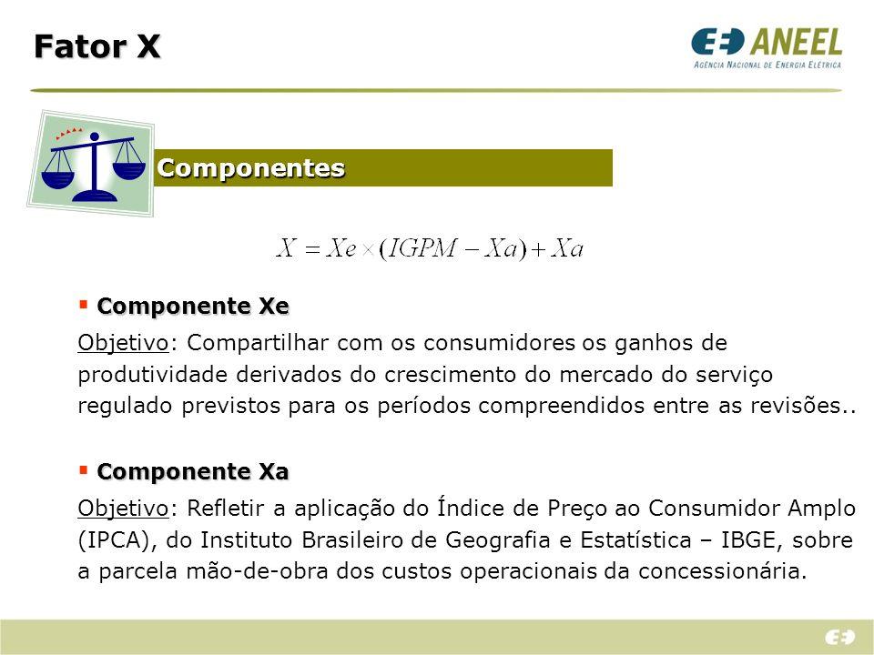 Fator X Componentes Componente Xe
