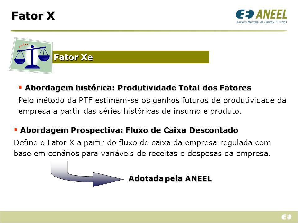 Fator X Fator Xe Abordagem histórica: Produtividade Total dos Fatores
