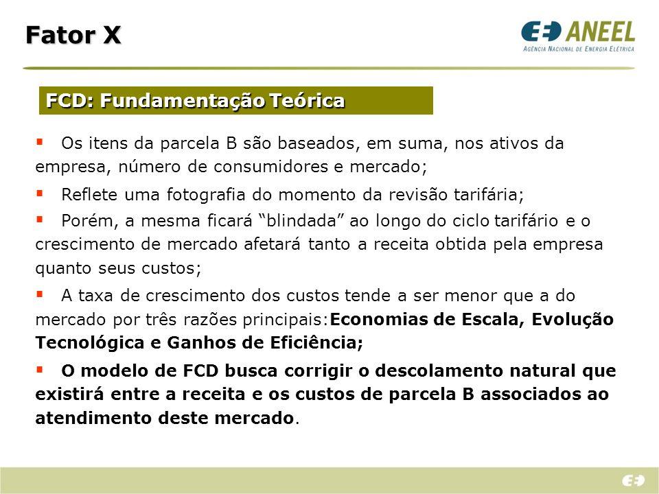 Fator X FCD: Fundamentação Teórica