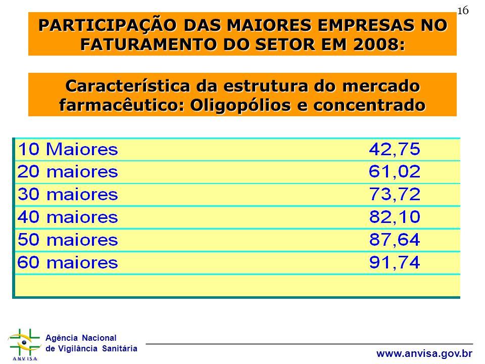 PARTICIPAÇÃO DAS MAIORES EMPRESAS NO FATURAMENTO DO SETOR EM 2008: