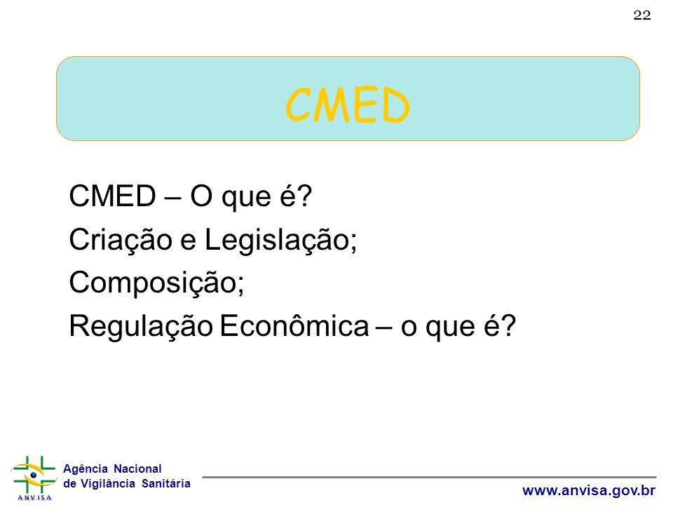 CMED CMED – O que é Criação e Legislação; Composição;