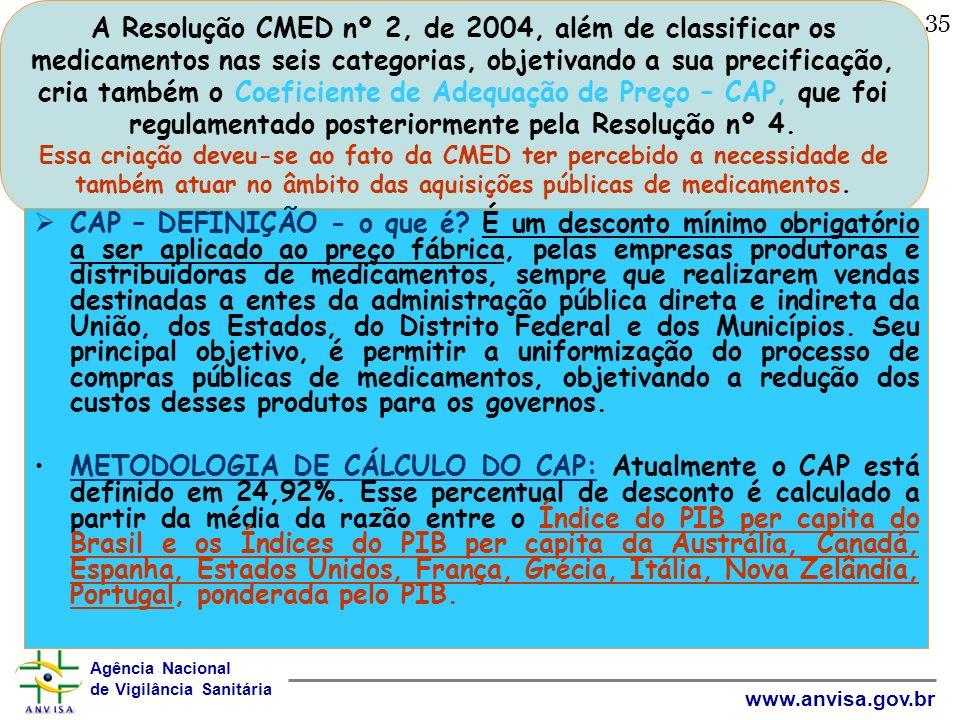 A Resolução CMED nº 2, de 2004, além de classificar os medicamentos nas seis categorias, objetivando a sua precificação, cria também o Coeficiente de Adequação de Preço – CAP, que foi regulamentado posteriormente pela Resolução nº 4. Essa criação deveu-se ao fato da CMED ter percebido a necessidade de também atuar no âmbito das aquisições públicas de medicamentos.