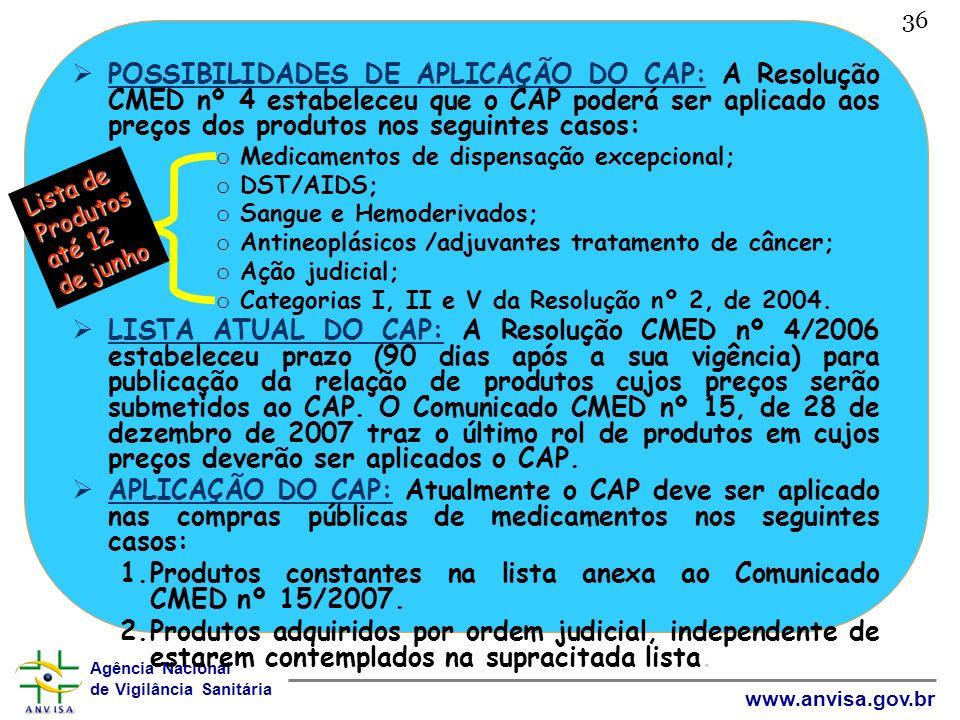 Produtos constantes na lista anexa ao Comunicado CMED nº 15/2007.