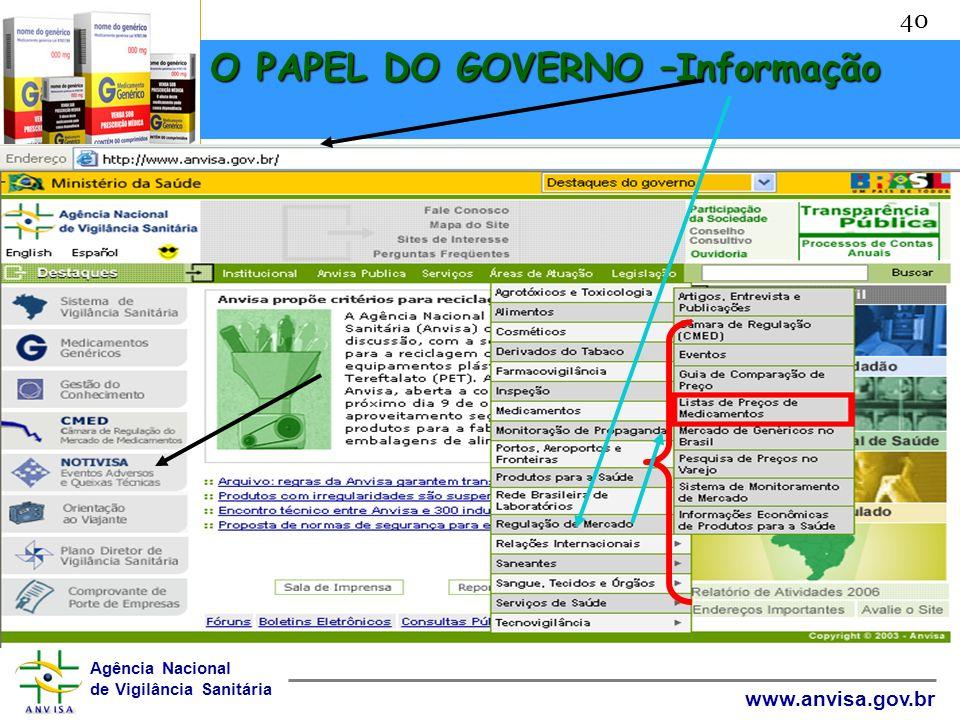 O PAPEL DO GOVERNO –Informação