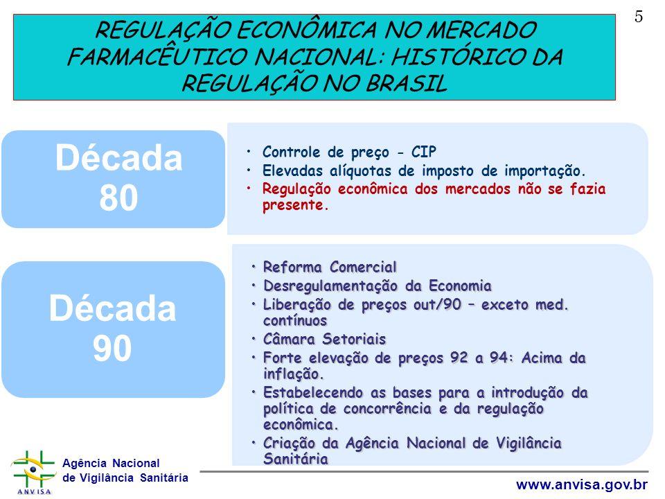 5 REGULAÇÃO ECONÔMICA NO MERCADO FARMACÊUTICO NACIONAL: HISTÓRICO DA REGULAÇÃO NO BRASIL. Controle de preço - CIP.