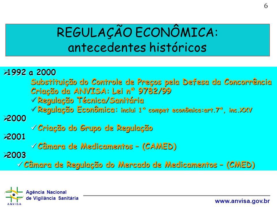 REGULAÇÃO ECONÔMICA: antecedentes históricos
