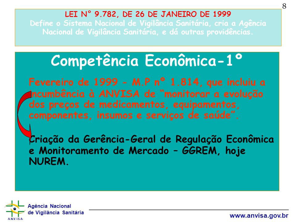 Competência Econômica-1º