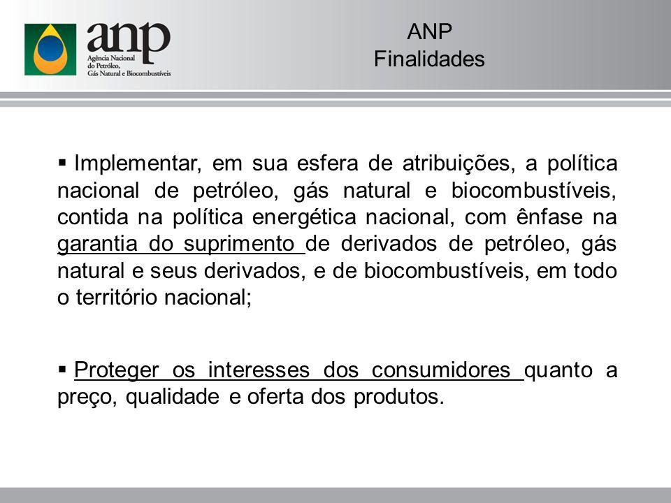 ANP Finalidades