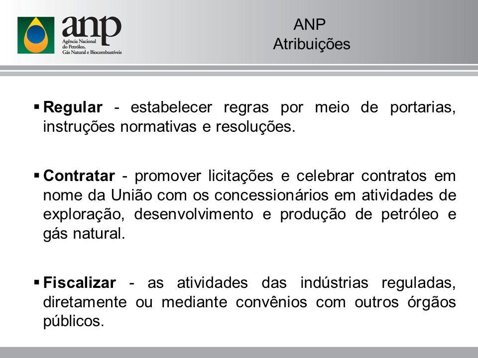 ANP Atribuições Regular - estabelecer regras por meio de portarias, instruções normativas e resoluções.