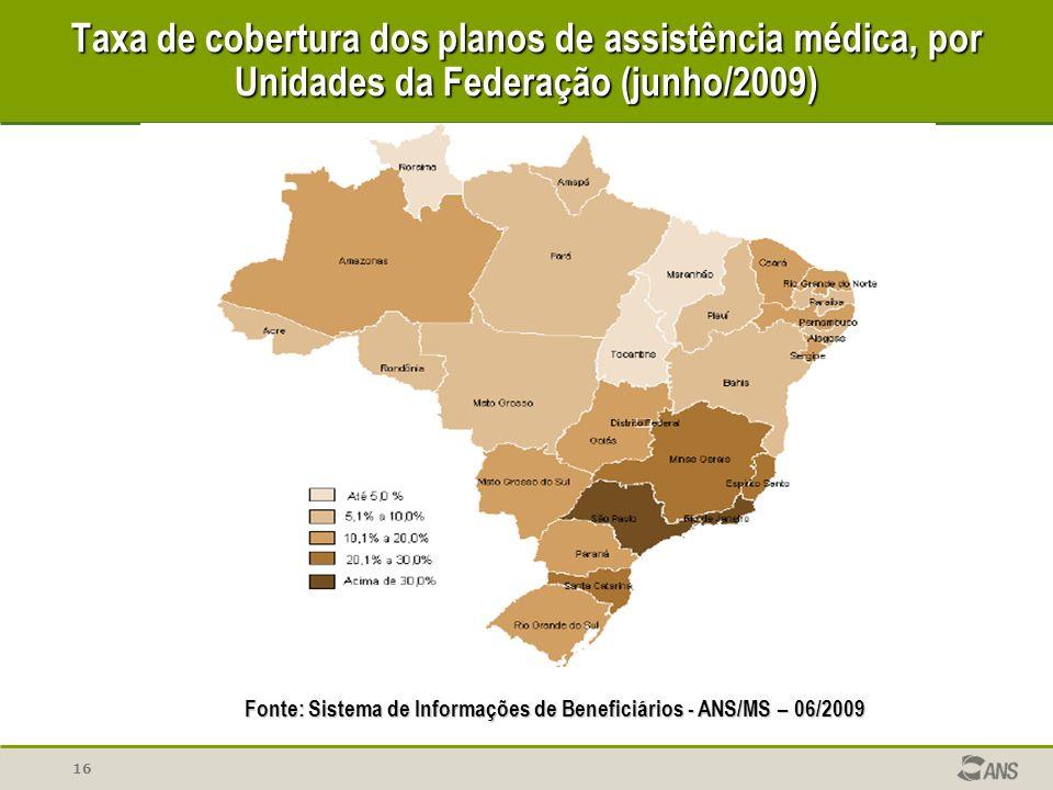Taxa de cobertura dos planos de assistência médica, por Unidades da Federação (junho/2009)