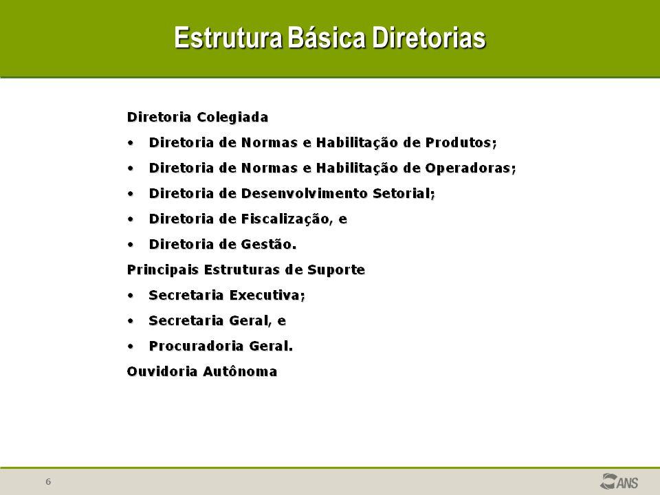 Estrutura Básica Diretorias