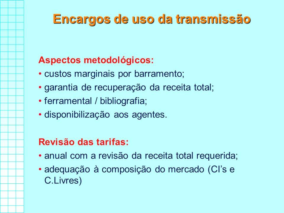 Encargos de uso da transmissão