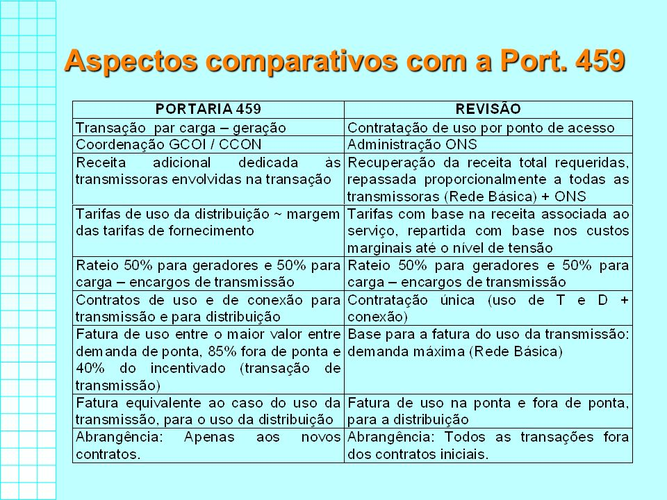 Aspectos comparativos com a Port. 459