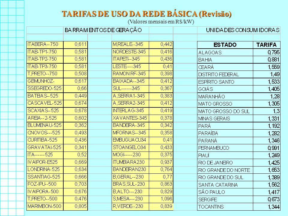 TARIFAS DE USO DA REDE BÁSICA (Revisão)