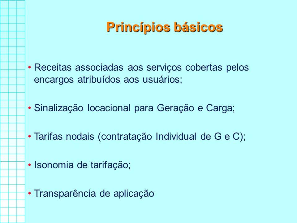 Princípios básicos Receitas associadas aos serviços cobertas pelos encargos atribuídos aos usuários;