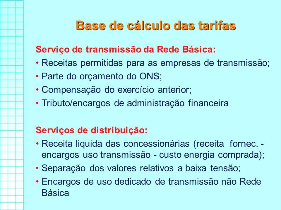 Base de cálculo das tarifas
