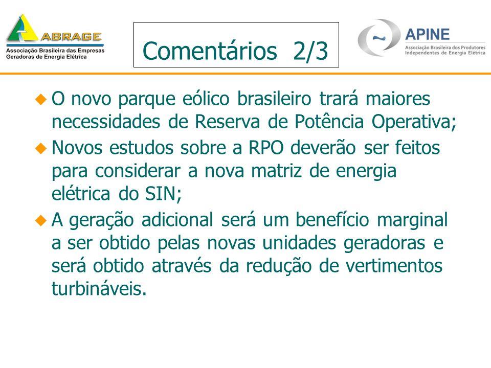 Comentários 2/3 O novo parque eólico brasileiro trará maiores necessidades de Reserva de Potência Operativa;