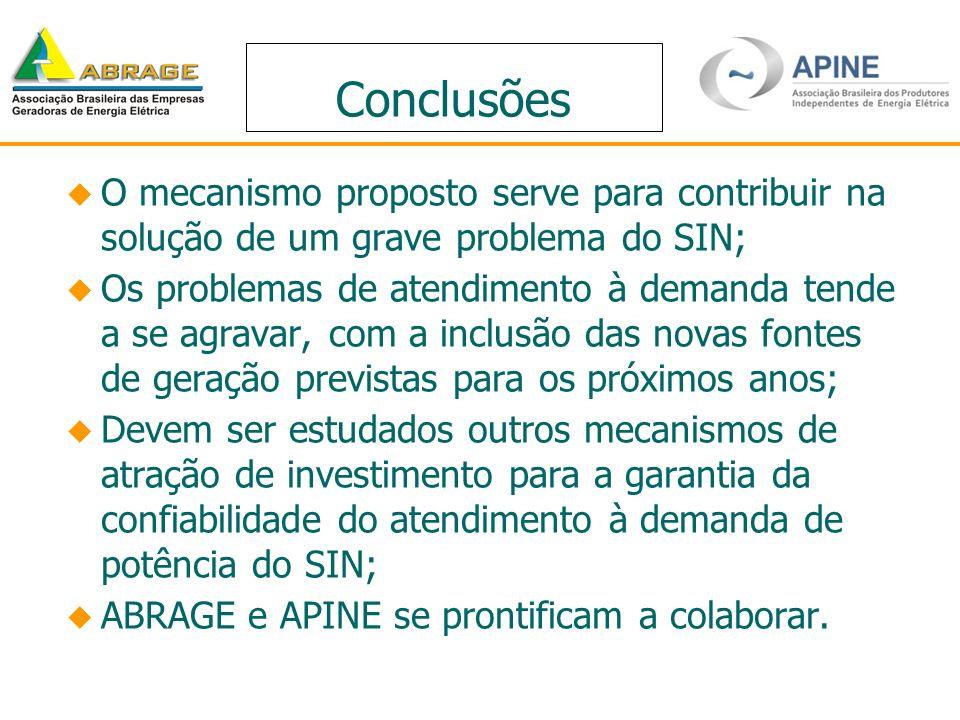 Conclusões O mecanismo proposto serve para contribuir na solução de um grave problema do SIN;