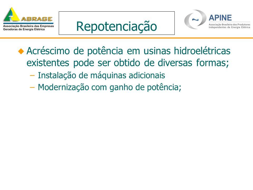 Repotenciação Acréscimo de potência em usinas hidroelétricas existentes pode ser obtido de diversas formas;