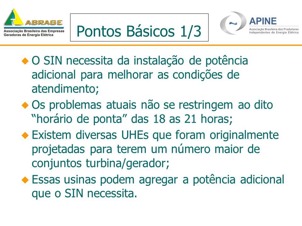 Pontos Básicos 1/3 O SIN necessita da instalação de potência adicional para melhorar as condições de atendimento;
